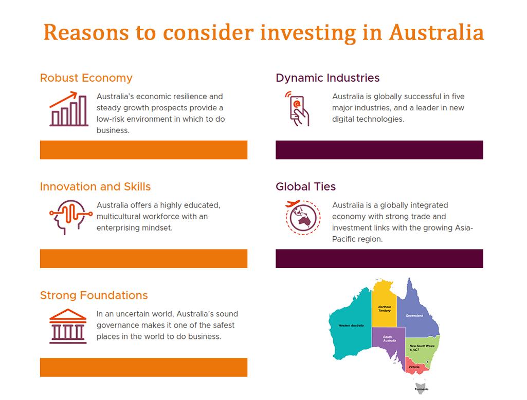start business in Australia